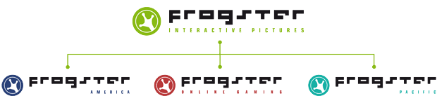 Frogster Structure